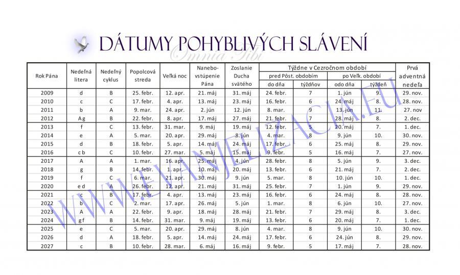datumy_slaveni_evanjelizacia_lubomir_stancek.jpg